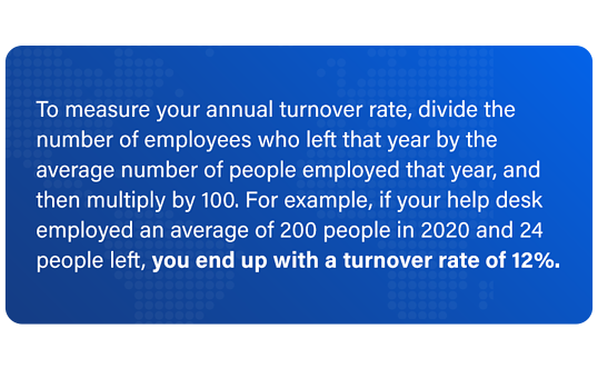 To measure your annual turnover rate, divide the number of employees who left that year by the average number of people employed that year, and then multiply by 100. For example, if your help desk employed an average of 200 people in 2020 and 24 people left, you end up with a turnover rate of 12%.